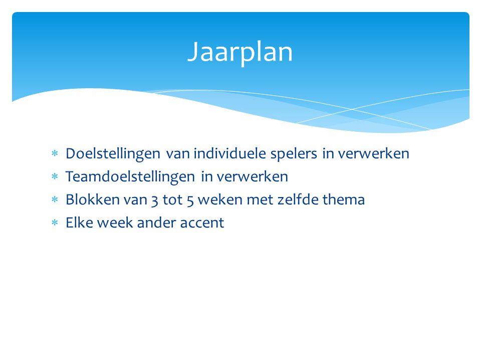  Doelstellingen van individuele spelers in verwerken  Teamdoelstellingen in verwerken  Blokken van 3 tot 5 weken met zelfde thema  Elke week ander