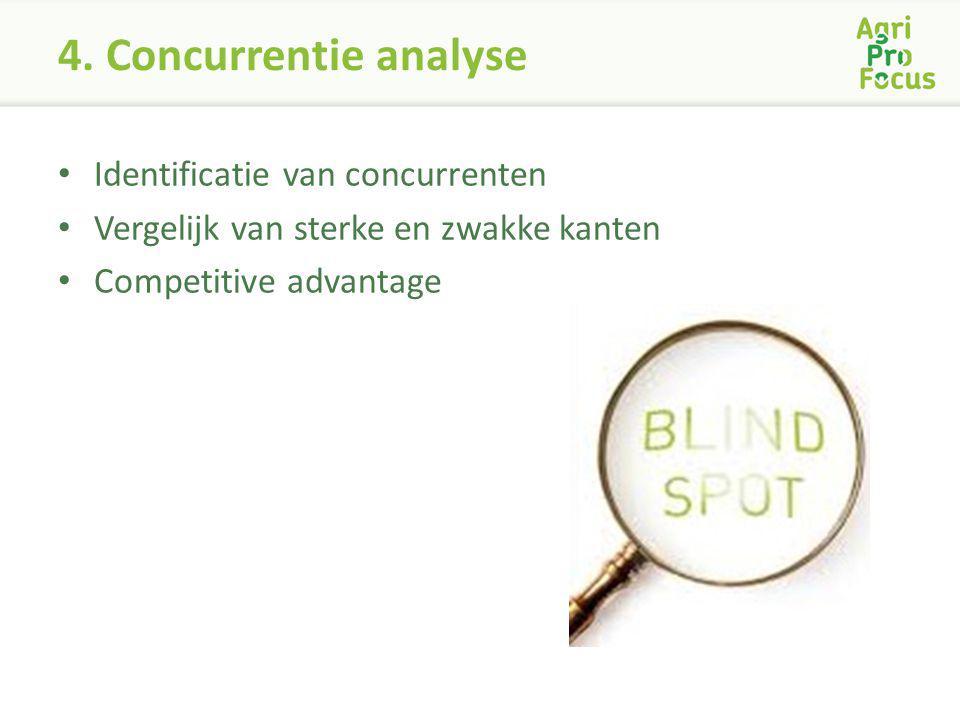 4. Concurrentie analyse Identificatie van concurrenten Vergelijk van sterke en zwakke kanten Competitive advantage