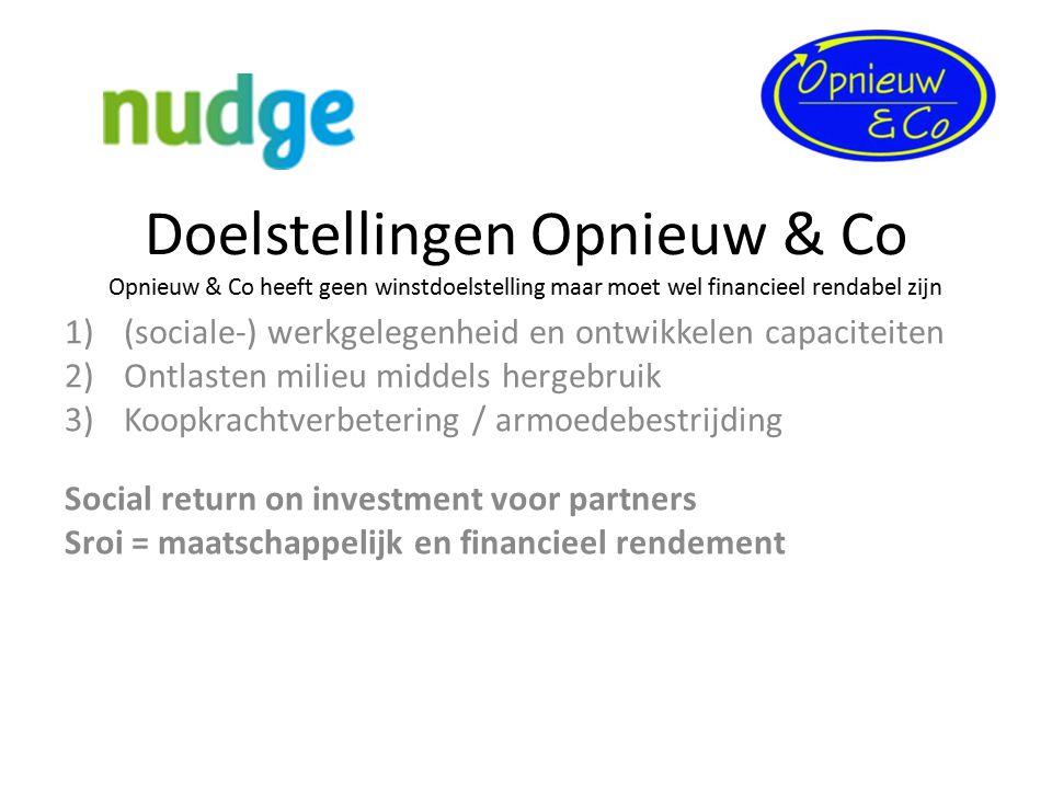 Doelstellingen Opnieuw & Co Opnieuw & Co heeft geen winstdoelstelling maar moet wel financieel rendabel zijn 1)(sociale-) werkgelegenheid en ontwikkel