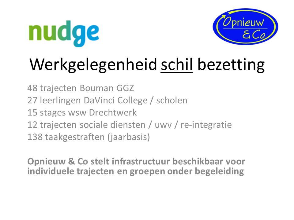 Werkgelegenheid schil bezetting 48 trajecten Bouman GGZ 27 leerlingen DaVinci College / scholen 15 stages wsw Drechtwerk 12 trajecten sociale diensten