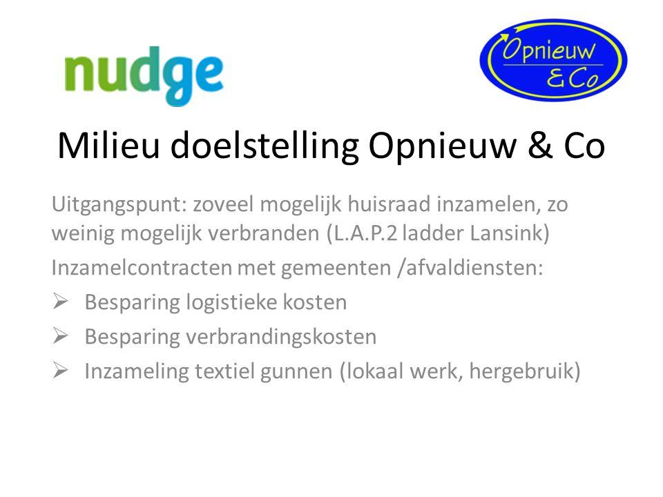 Milieu doelstelling Opnieuw & Co  Herbruikbaar huishoudelijk afval: 3.451 ton(2013)  Ophaalritten per jaar: 8.117 (2013)  Inzameling textiel: 990 ton (2013)  Hergebruik rendement 91%