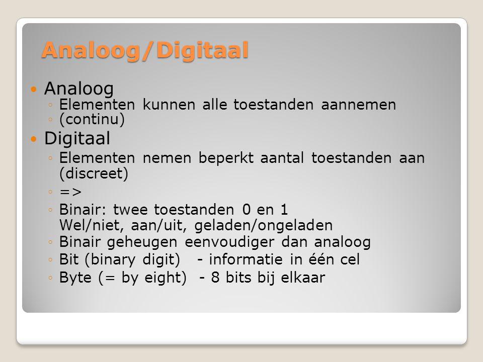 Analoog/Digitaal Analoog ◦Elementen kunnen alle toestanden aannemen ◦(continu) Digitaal ◦Elementen nemen beperkt aantal toestanden aan (discreet) ◦=>