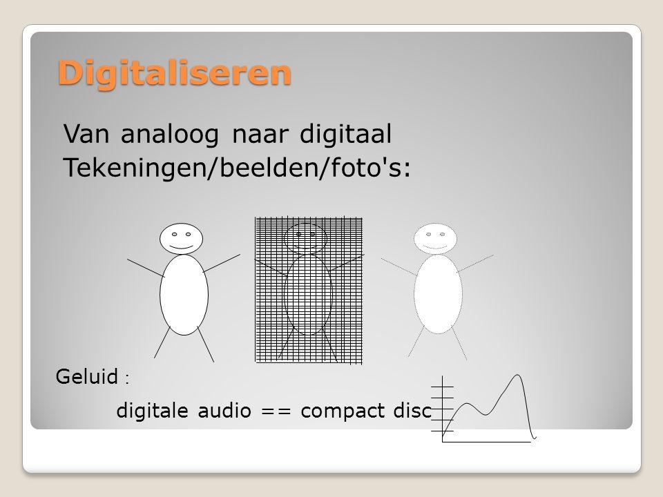 Digitaliseren Van analoog naar digitaal Tekeningen/beelden/foto's: Geluid : digitale audio == compact disc