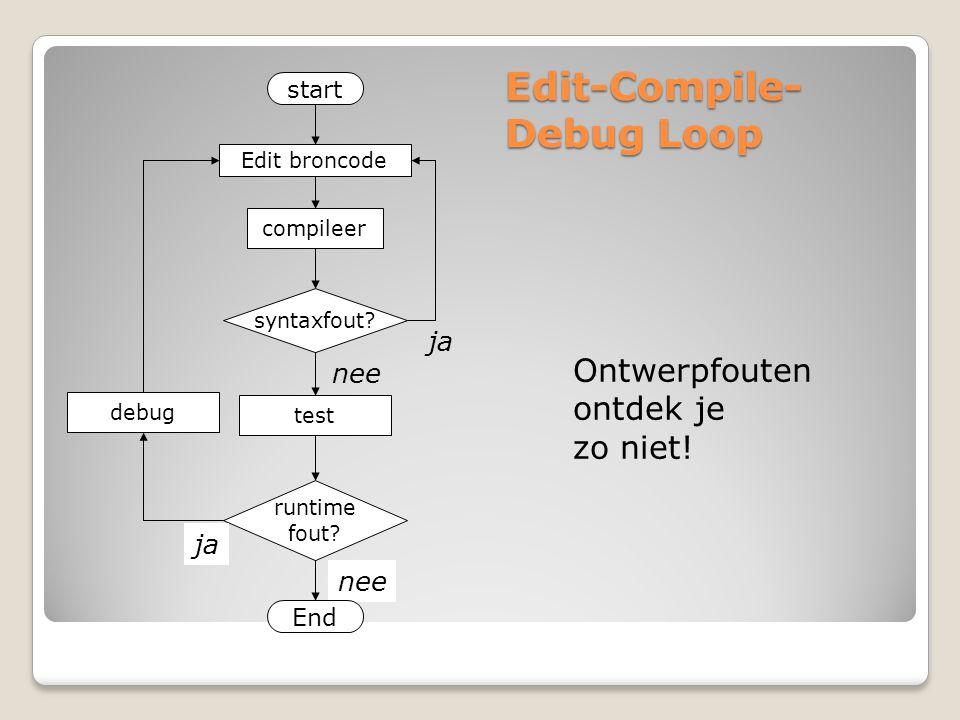 Edit-Compile- Debug Loop nee Ontwerpfouten ontdek je zo niet! start End Edit broncode compileer test syntaxfout? runtime fout? ja nee debug