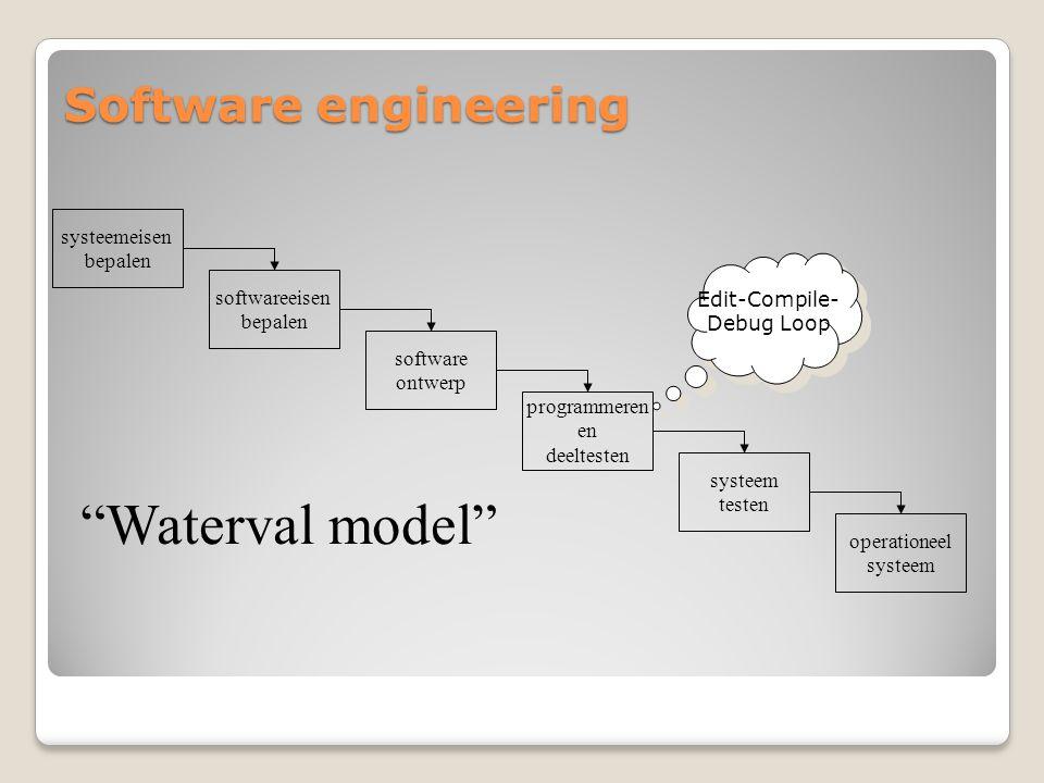 "Software engineering systeemeisen bepalen softwareeisen bepalen software ontwerp programmeren en deeltesten systeem testen operationeel systeem ""Water"