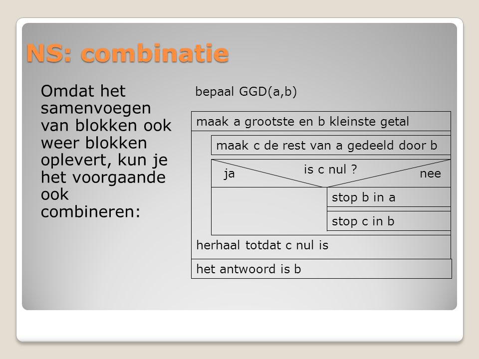 NS: combinatie Omdat het samenvoegen van blokken ook weer blokken oplevert, kun je het voorgaande ook combineren: maak a grootste en b kleinste getal