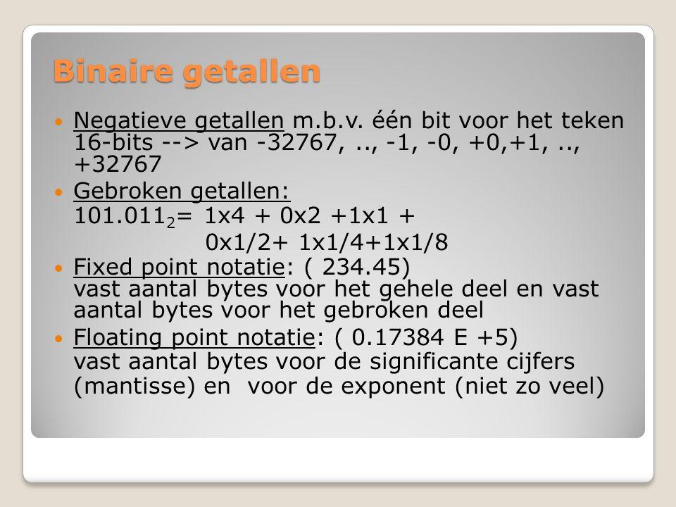 Binaire getallen Negatieve getallen m.b.v. één bit voor het teken 16-bits --> van -32767,.., -1, -0, +0,+1,.., +32767 Gebroken getallen: 101.011 2 = 1