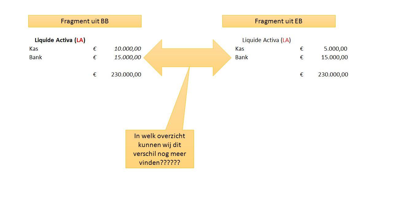 Fragment uit BB Fragment uit EB In welk overzicht kunnen wij dit verschil nog meer vinden??????