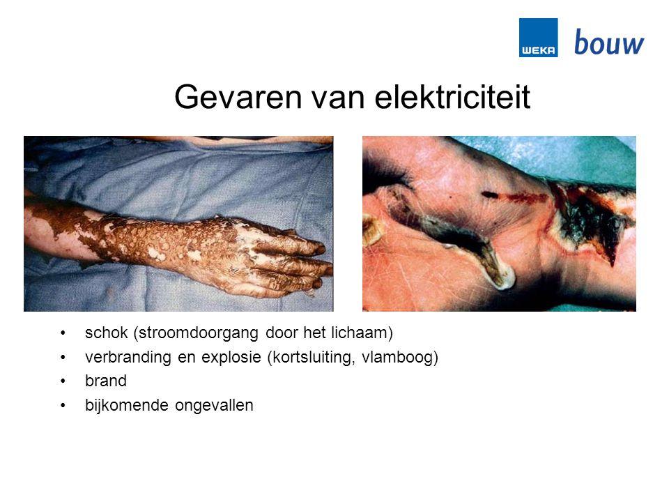 schok (stroomdoorgang door het lichaam) verbranding en explosie (kortsluiting, vlamboog) brand bijkomende ongevallen Gevaren van elektriciteit