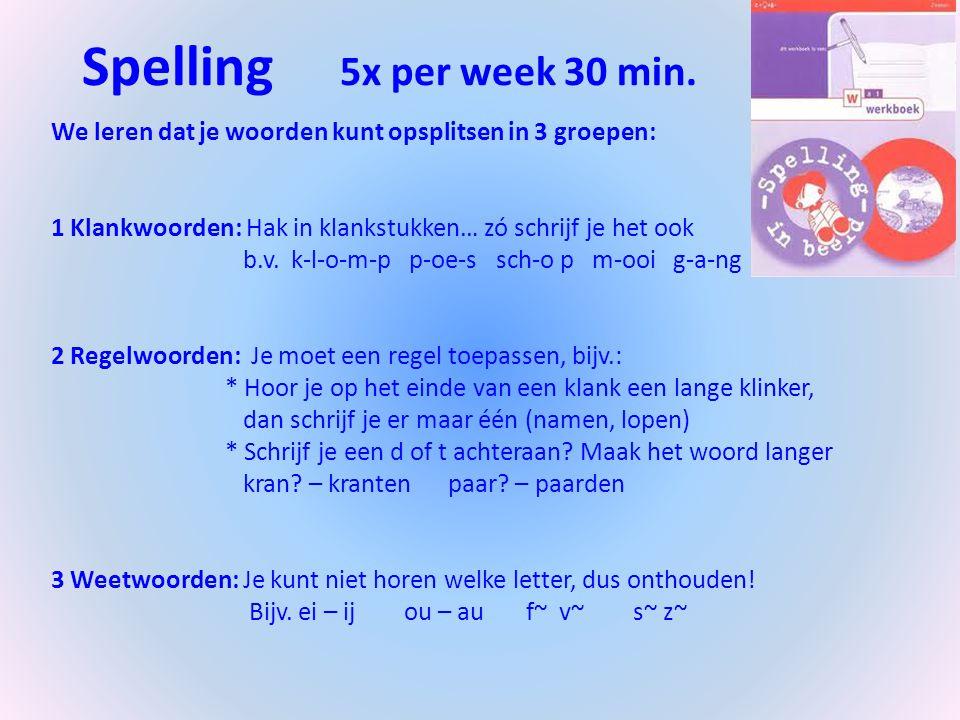 Spelling 5x per week 30 min. We leren dat je woorden kunt opsplitsen in 3 groepen: 1 Klankwoorden: Hak in klankstukken… zó schrijf je het ook b.v. k-l