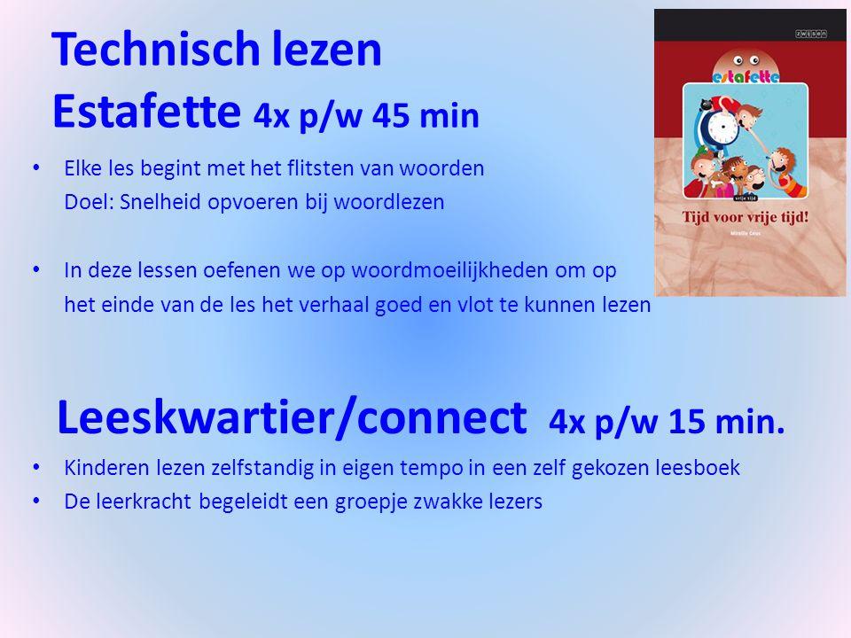 Technisch lezen Estafette 4x p/w 45 min Elke les begint met het flitsten van woorden Doel: Snelheid opvoeren bij woordlezen In deze lessen oefenen we