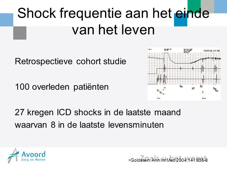 Shock frequentie aan het einde van het leven Retrospectieve cohort studie 100 overleden patiënten 27 kregen ICD shocks in de laatste maand waarvan 8 i