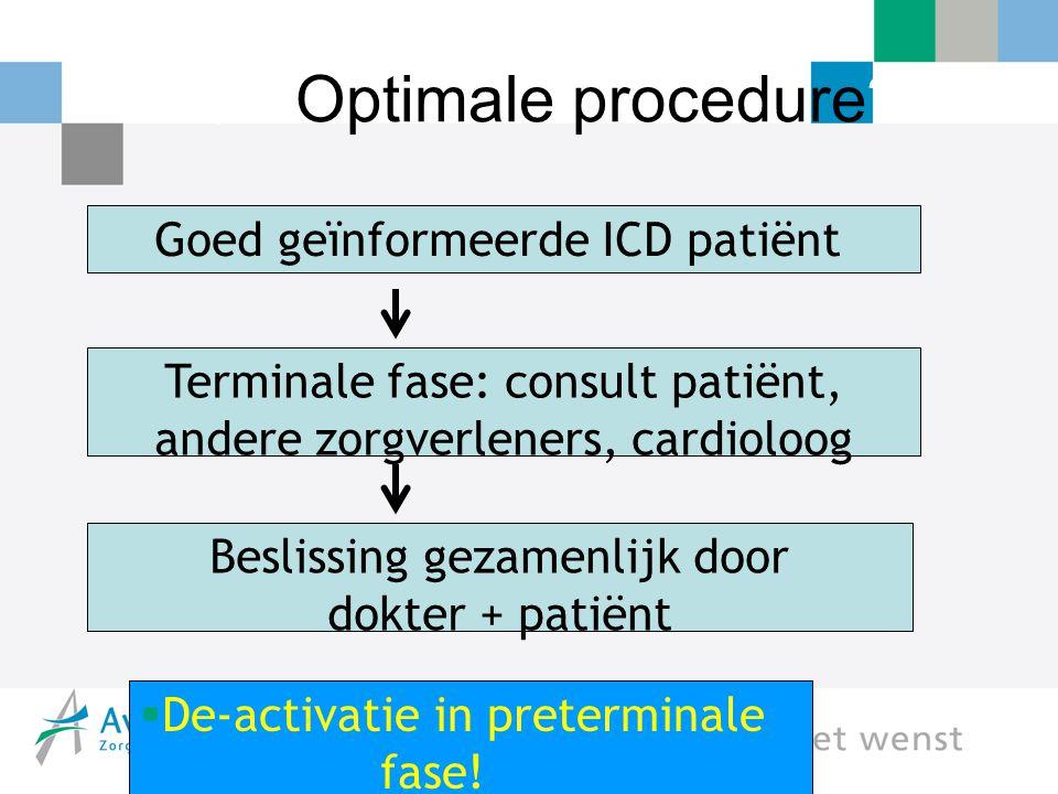 Q4. Optimale procedure? Goed geïnformeerde ICD patiënt Terminale fase: consult patiënt, andere zorgverleners, cardioloog Beslissing gezamenlijk door d