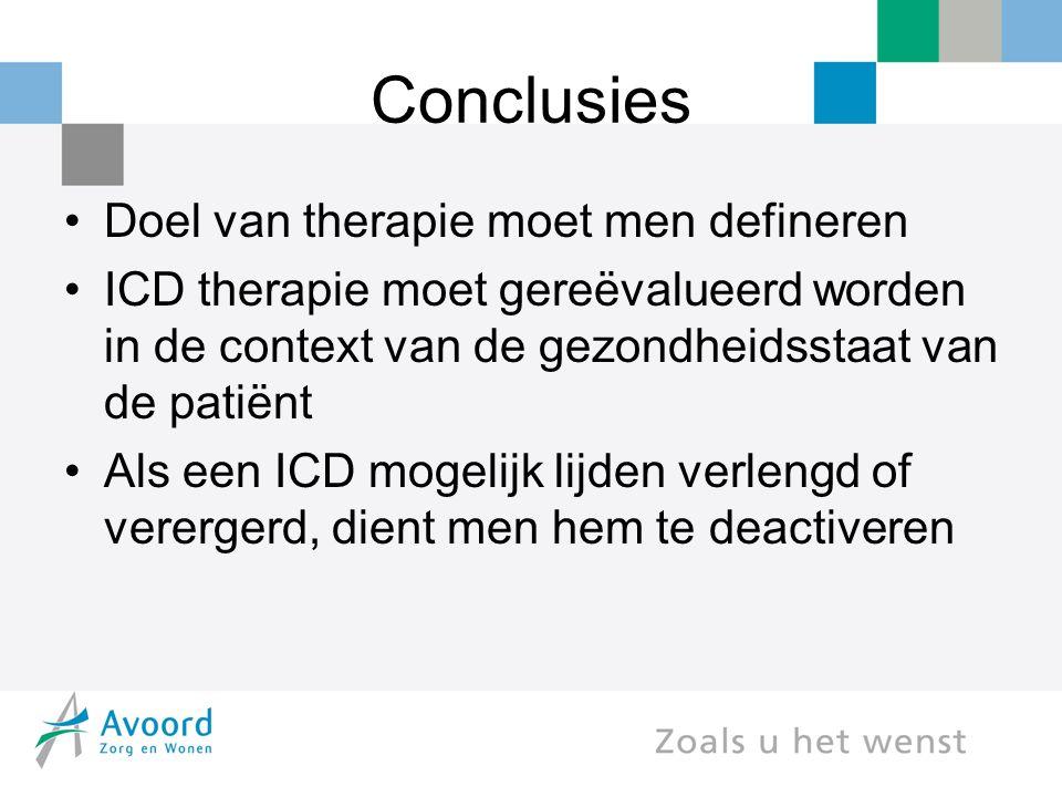 Conclusies Doel van therapie moet men defineren ICD therapie moet gereëvalueerd worden in de context van de gezondheidsstaat van de patiënt Als een ICD mogelijk lijden verlengd of verergerd, dient men hem te deactiveren