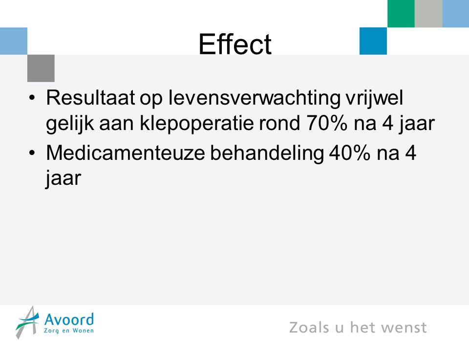 Effect Resultaat op levensverwachting vrijwel gelijk aan klepoperatie rond 70% na 4 jaar Medicamenteuze behandeling 40% na 4 jaar