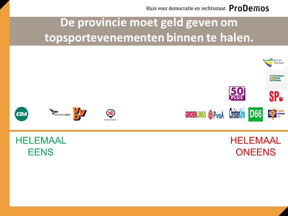 HELEMAAL EENS HELEMAAL ONEENS De provincie moet geld geven om topsportevenementen binnen te halen.