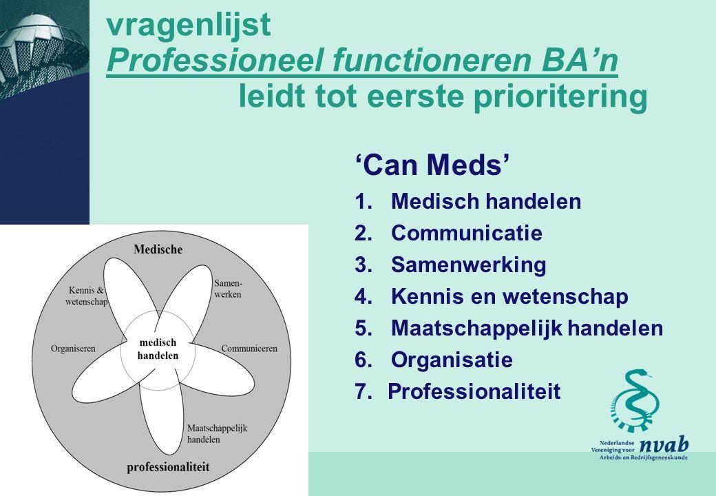 NVAB Visitatiemodel 12 vragenlijst Professioneel functioneren BA'n leidt tot eerste prioritering 'Can Meds' 1. Medisch handelen 2. Communicatie 3. Sam