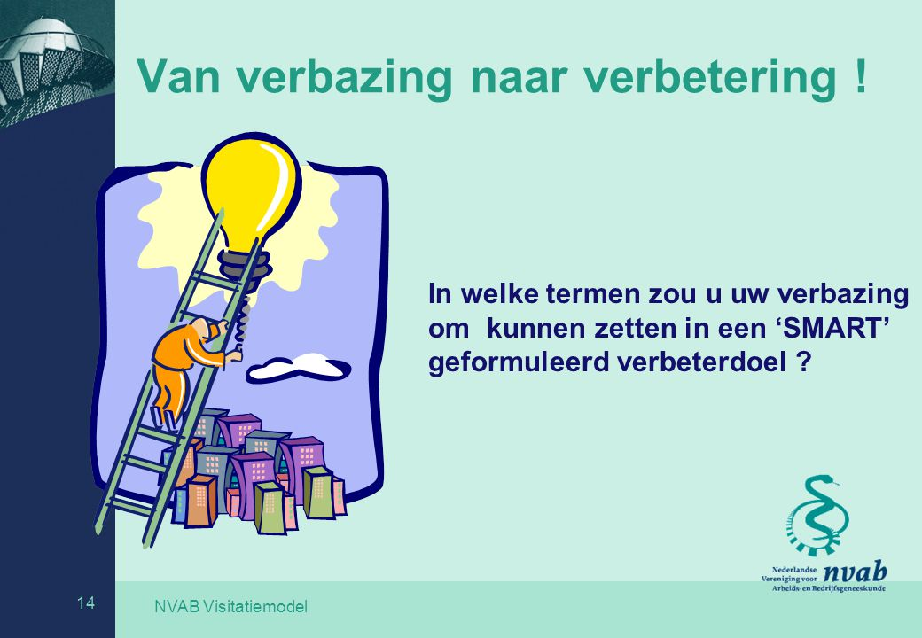 NVAB Visitatiemodel 14 Van verbazing naar verbetering ! In welke termen zou u uw verbazing om kunnen zetten in een 'SMART' geformuleerd verbeterdoel ?