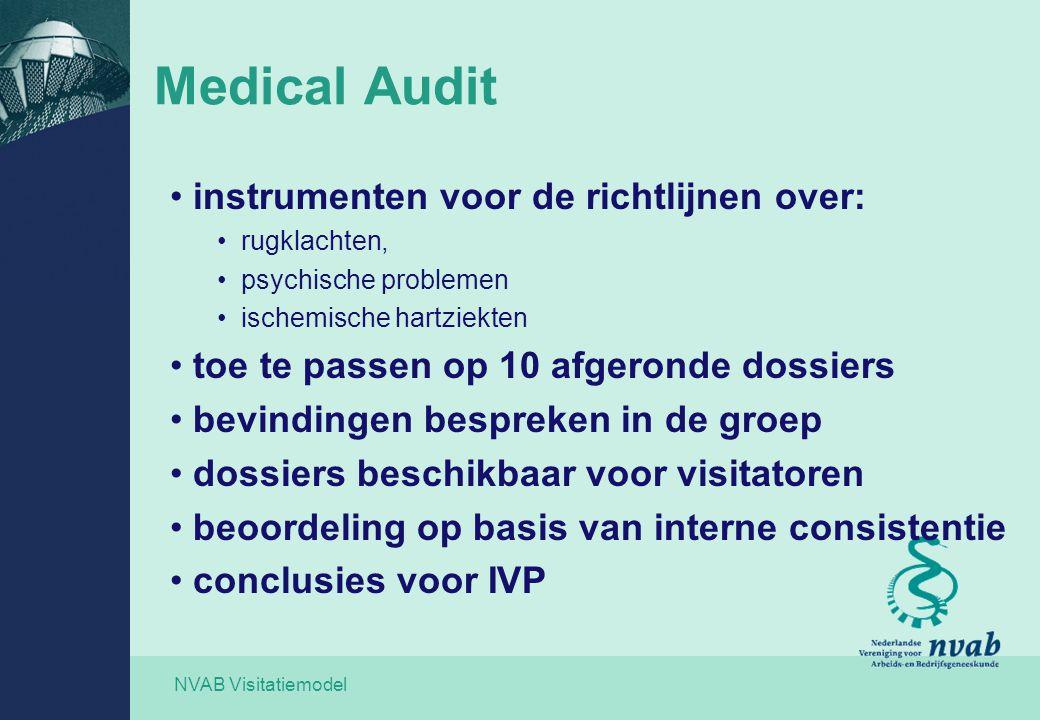 NVAB Visitatiemodel Medical Audit instrumenten voor de richtlijnen over: rugklachten, psychische problemen ischemische hartziekten toe te passen op 10