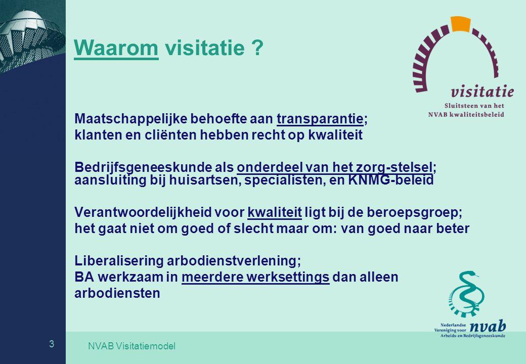 NVAB Visitatiemodel 3 Waarom visitatie ? Maatschappelijke behoefte aan transparantie; klanten en cliënten hebben recht op kwaliteit Bedrijfsgeneeskund