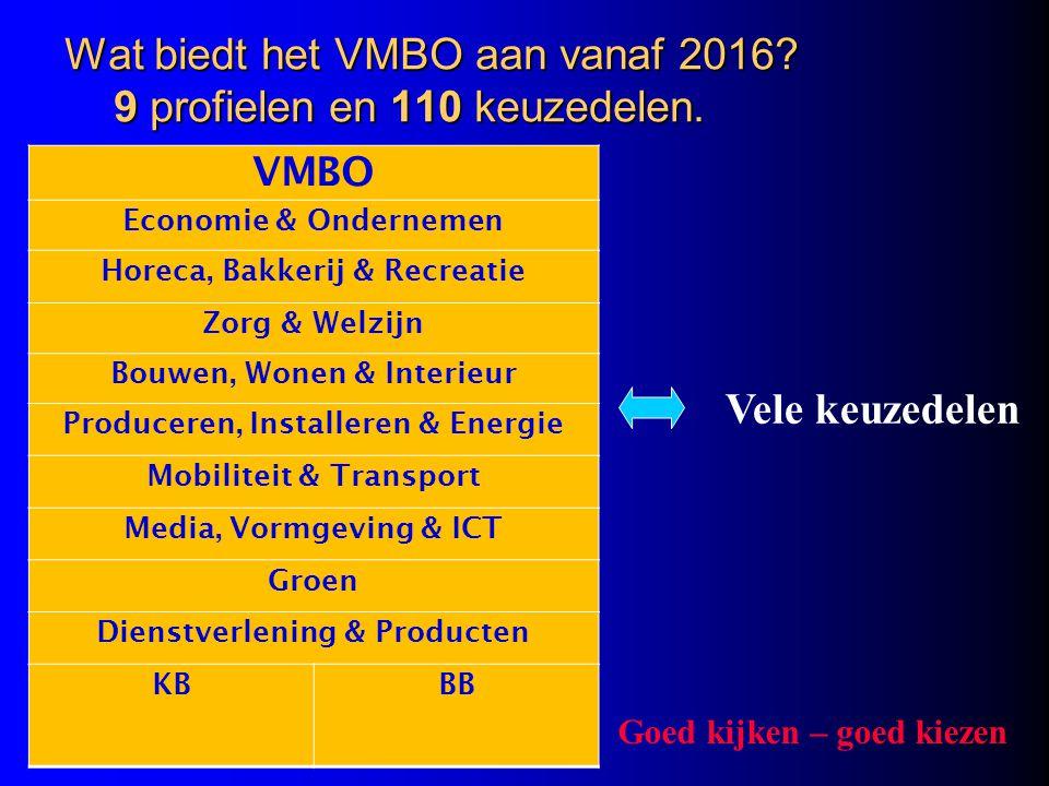 Wat biedt het VMBO aan vanaf 2016? 9 profielen en 110 keuzedelen. VMBO Economie & Ondernemen Horeca, Bakkerij & Recreatie Zorg & Welzijn Bouwen, Wonen