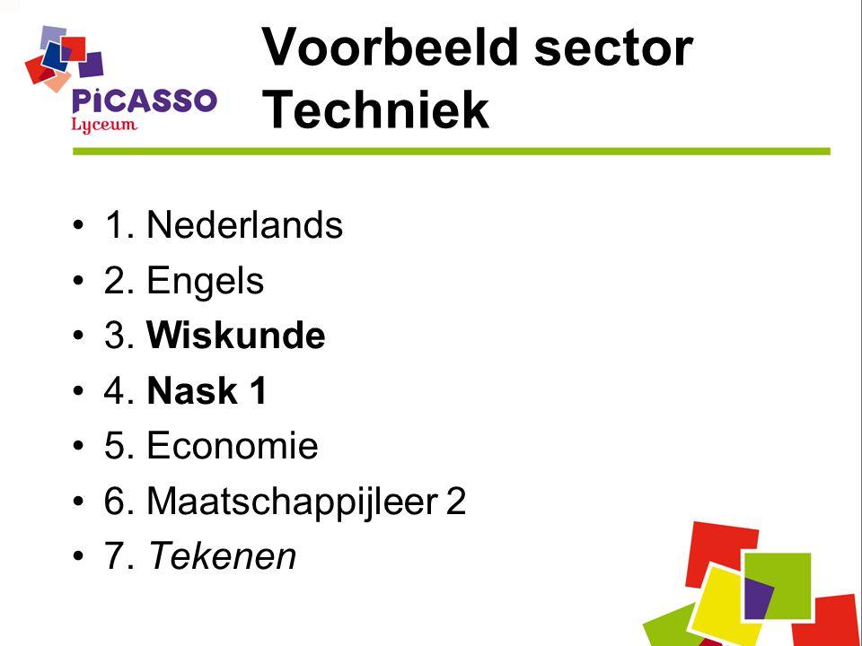 Voorbeeld sector Techniek 1. Nederlands 2. Engels 3. Wiskunde 4. Nask 1 5. Economie 6. Maatschappijleer 2 7. Tekenen