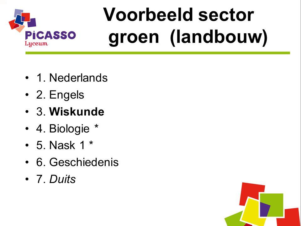Voorbeeld sector groen (landbouw) 1. Nederlands 2. Engels 3. Wiskunde 4. Biologie * 5. Nask 1 * 6. Geschiedenis 7. Duits