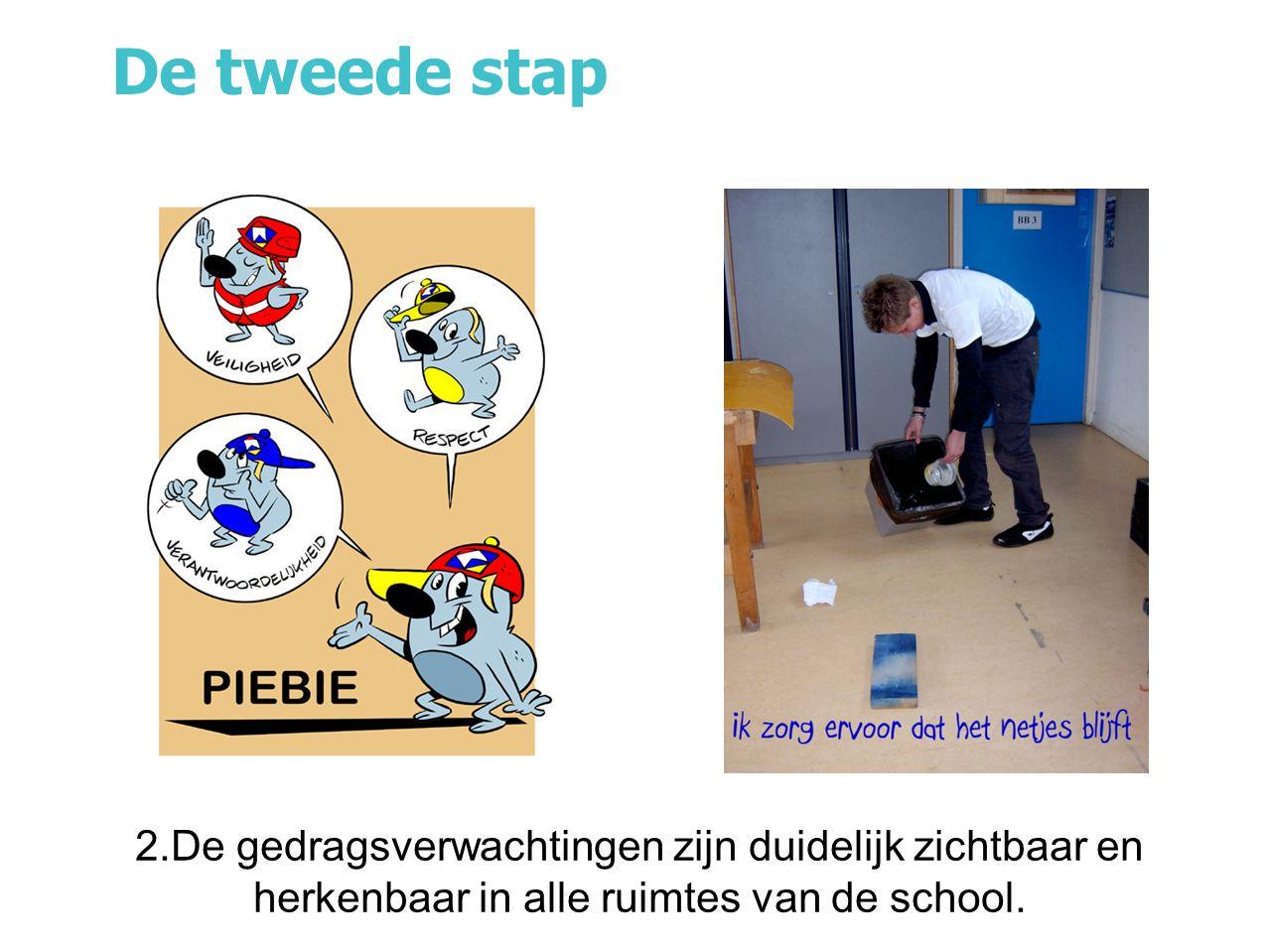 De tweede stap 2.De gedragsverwachtingen zijn duidelijk zichtbaar en herkenbaar in alle ruimtes van de school.
