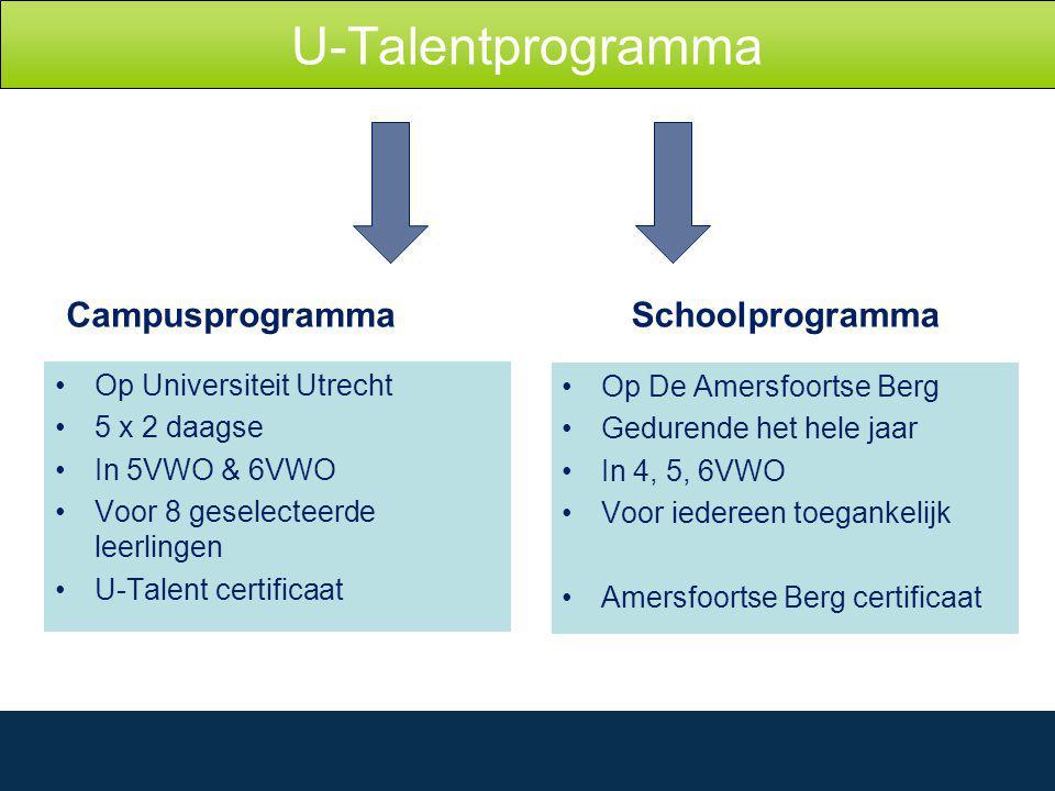 U-Talentprogramma Campusprogramma Op Universiteit Utrecht 5 x 2 daagse In 5VWO & 6VWO Voor 8 geselecteerde leerlingen U-Talent certificaat Schoolprogramma Op De Amersfoortse Berg Gedurende het hele jaar In 4, 5, 6VWO Voor iedereen toegankelijk Amersfoortse Berg certificaat