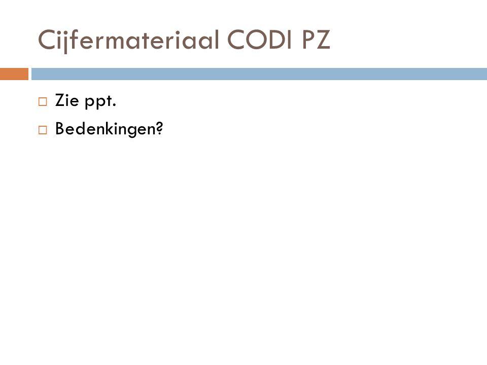 Cijfermateriaal CODI PZ  Zie ppt.  Bedenkingen?