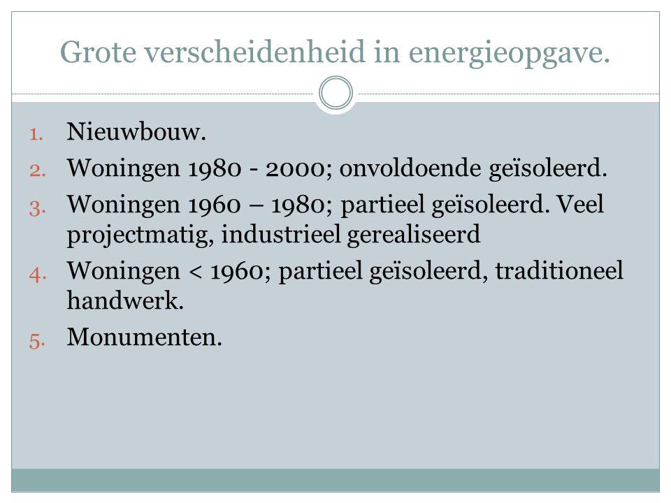Grote verscheidenheid in energieopgave. 1. Nieuwbouw. 2. Woningen 1980 - 2000; onvoldoende geïsoleerd. 3. Woningen 1960 – 1980; partieel geïsoleerd. V