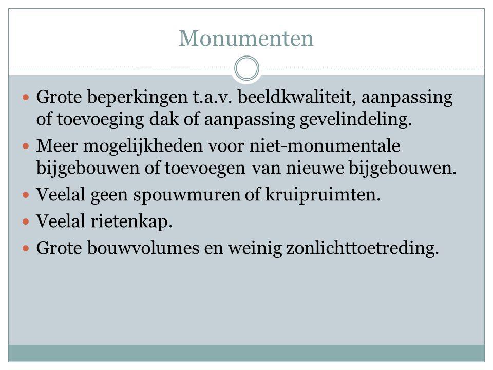 Monumenten Grote beperkingen t.a.v.