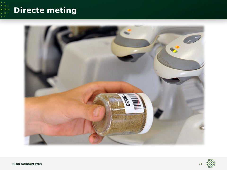 Directe meting 24