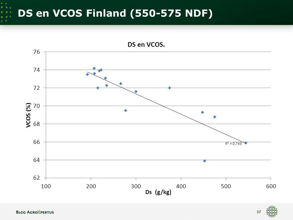 DS en VCOS Finland (550-575 NDF) 37