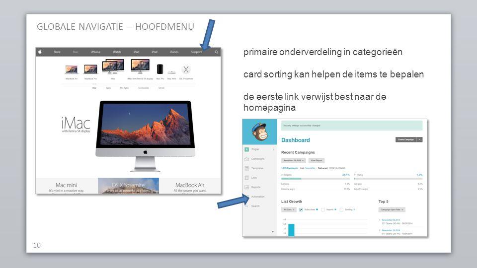 GLOBALE NAVIGATIE – HOOFDMENU 10 primaire onderverdeling in categorieën card sorting kan helpen de items te bepalen de eerste link verwijst best naar de homepagina
