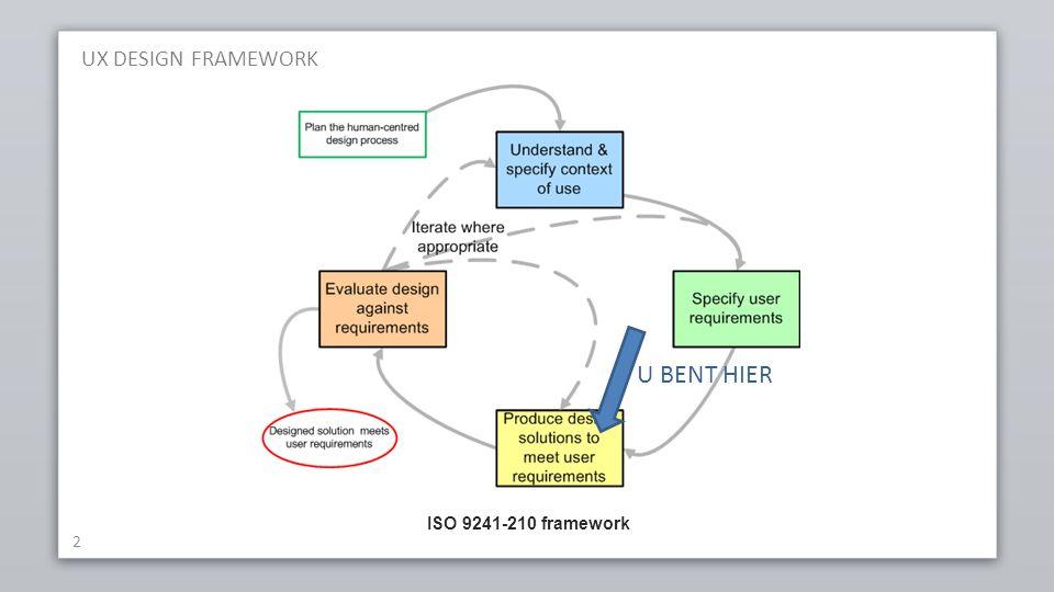 GLOBALE NAVIGATIE – HULPLINKS 13 ook wel hulplinks of toolbar genoemd meestal boven of rechtsboven kan alles bevatten dat buiten de normale content valt: taalkeuze, contactlink, sitemap, aboutpagina...