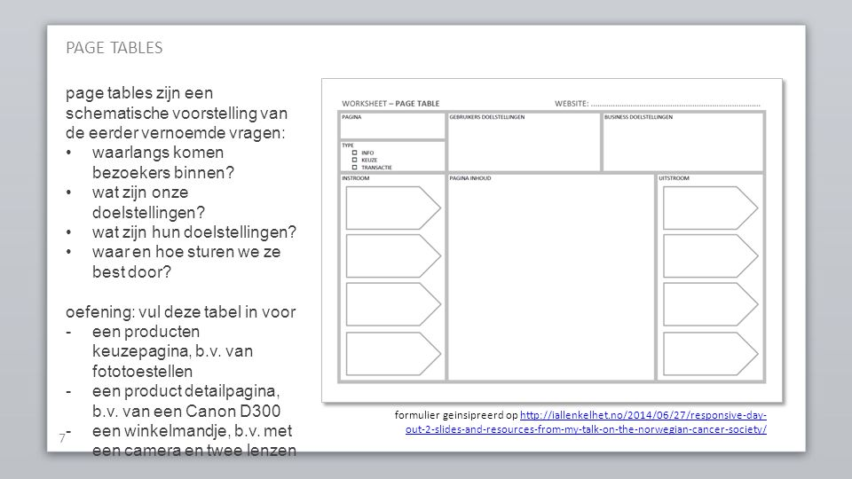PAGE TABLES 7 formulier geinsipreerd op http://iallenkelhet.no/2014/06/27/responsive-day- out-2-slides-and-resources-from-my-talk-on-the-norwegian-can