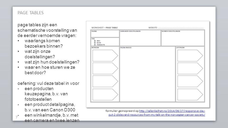 CONTEXTUELE NAVIGATIE – TAGS 28 tags kunnen verwijzen naar categorieën of zoektermen