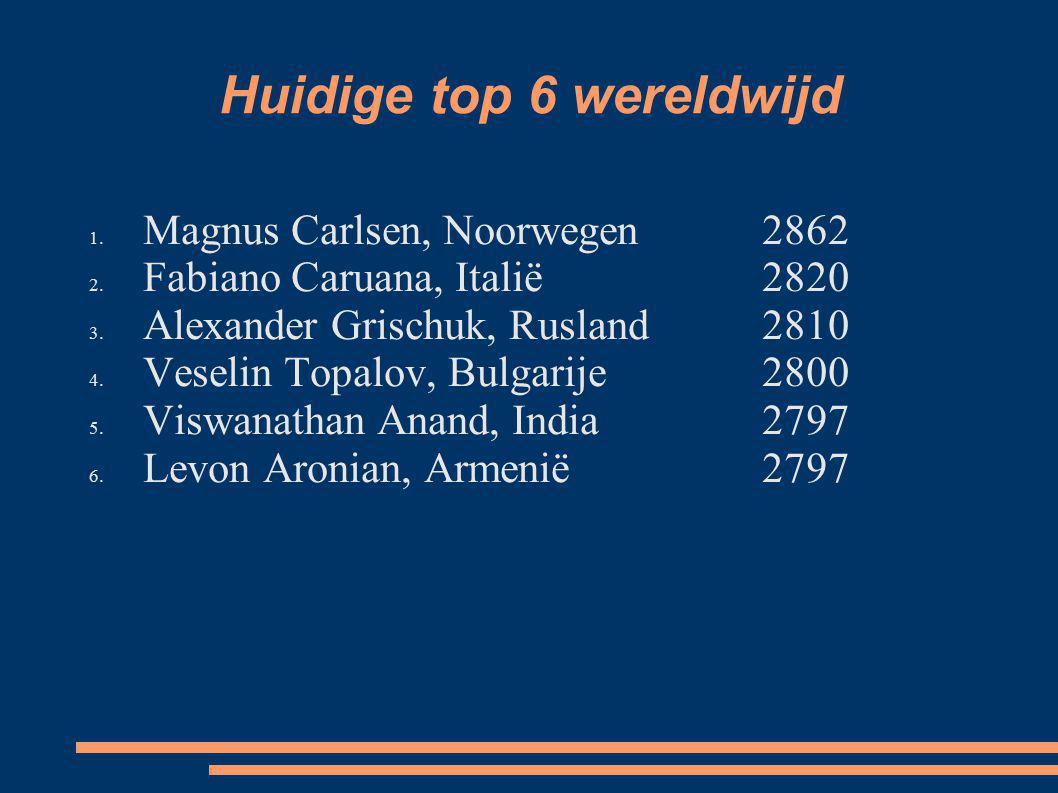 Huidige top 6 wereldwijd 1. Magnus Carlsen, Noorwegen2862 2. Fabiano Caruana, Italië2820 3. Alexander Grischuk, Rusland2810 4. Veselin Topalov, Bulgar