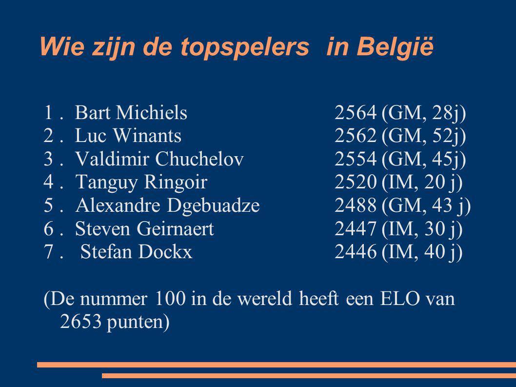 Wie zijn de topspelers in België 1. Bart Michiels2564 (GM, 28j) 2. Luc Winants2562 (GM, 52j) 3. Valdimir Chuchelov2554 (GM, 45j) 4.Tanguy Ringoir2520