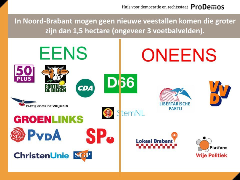 EENS ONEENS In Noord-Brabant mogen geen nieuwe veestallen komen die groter zijn dan 1,5 hectare (ongeveer 3 voetbalvelden).
