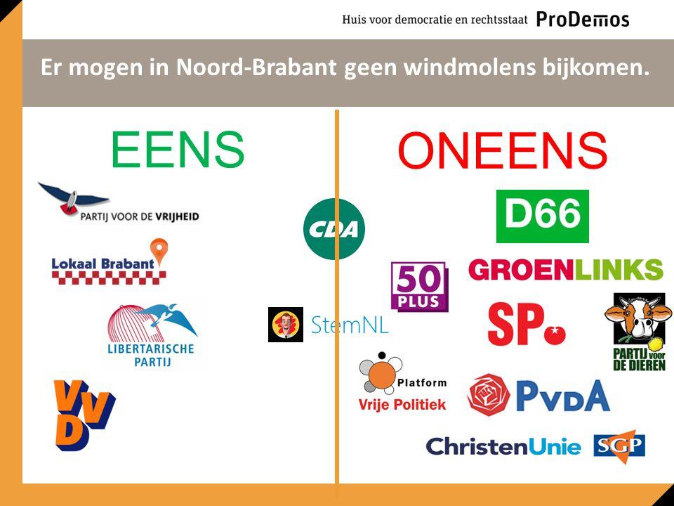 EENS ONEENS Er mogen in Noord-Brabant geen windmolens bijkomen.