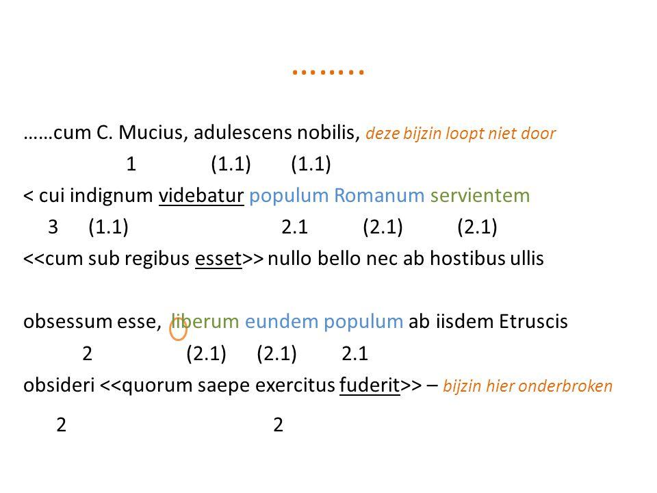 …….. ……cum C. Mucius, adulescens nobilis, deze bijzin loopt niet door 1 (1.1) (1.1) < cui indignum videbatur populum Romanum servientem 3 (1.1) 2.1 (2