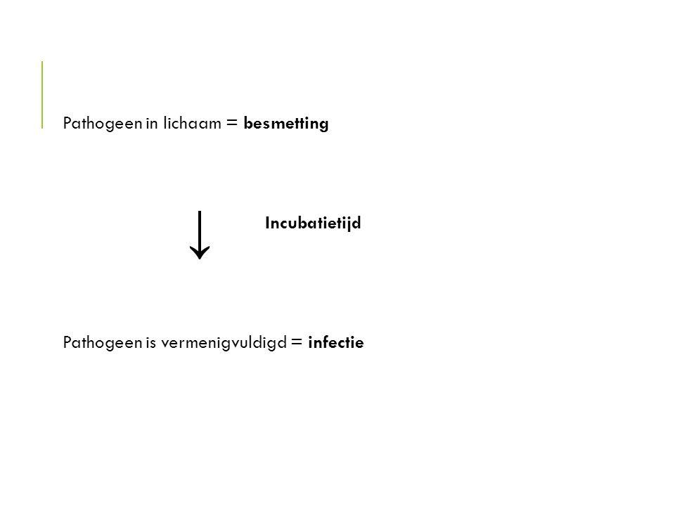 Pathogeen in lichaam = besmetting Incubatietijd Pathogeen is vermenigvuldigd = infectie ↓