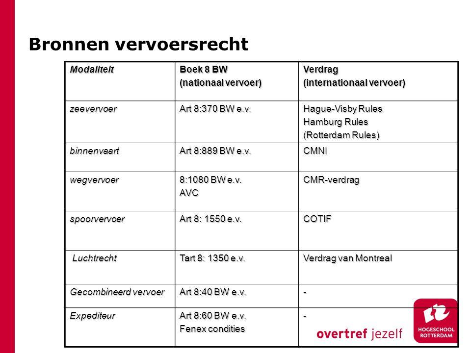 Bronnen vervoersrecht Modaliteit Boek 8 BW (nationaal vervoer) Verdrag (internationaal vervoer) zeevervoer Art 8:370 BW e.v. Hague-Visby Rules Hamburg