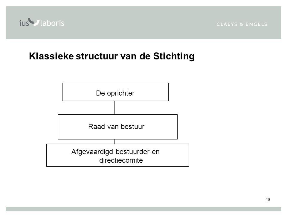 10 Klassieke structuur van de Stichting De oprichter Raad van bestuur Afgevaardigd bestuurder en directiecomité