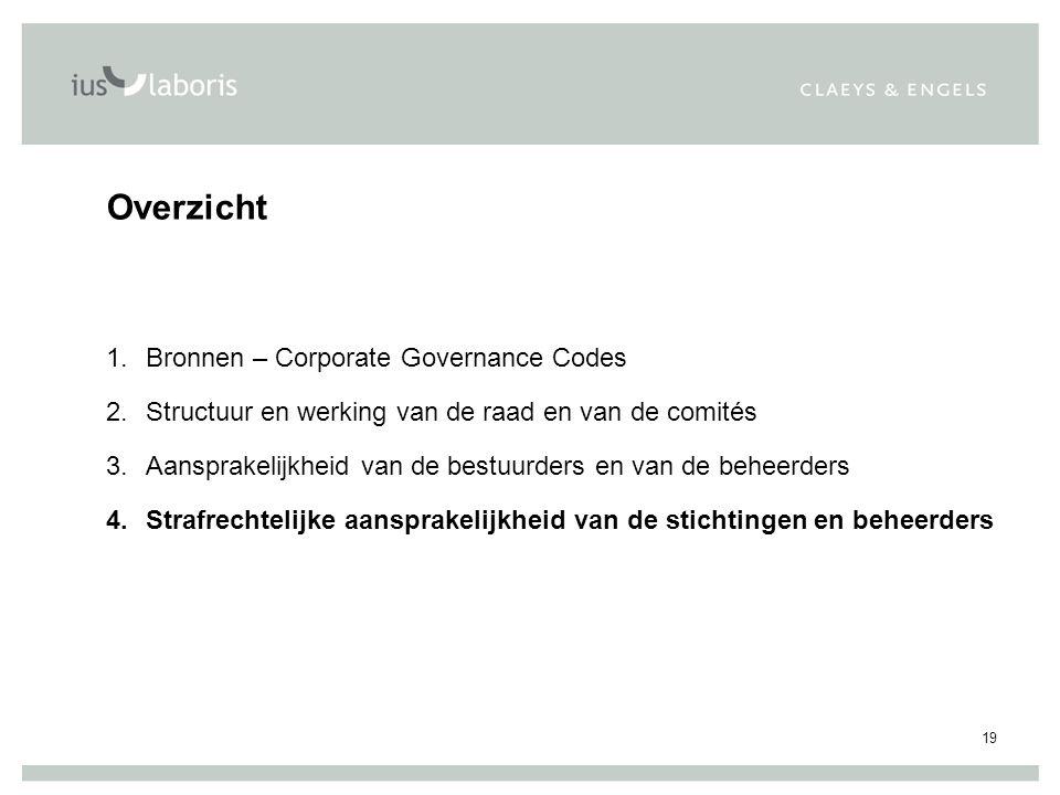 19 Overzicht 1.Bronnen – Corporate Governance Codes 2.Structuur en werking van de raad en van de comités 3.Aansprakelijkheid van de bestuurders en van de beheerders 4.Strafrechtelijke aansprakelijkheid van de stichtingen en beheerders
