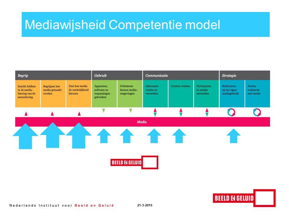 Mediawijsheid Competentie model 21-3-2015 