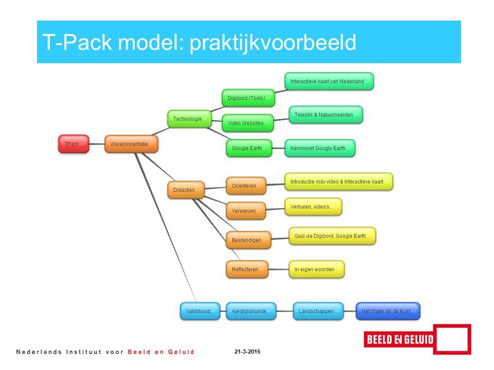 T-Pack model: praktijkvoorbeeld 21-3-2015