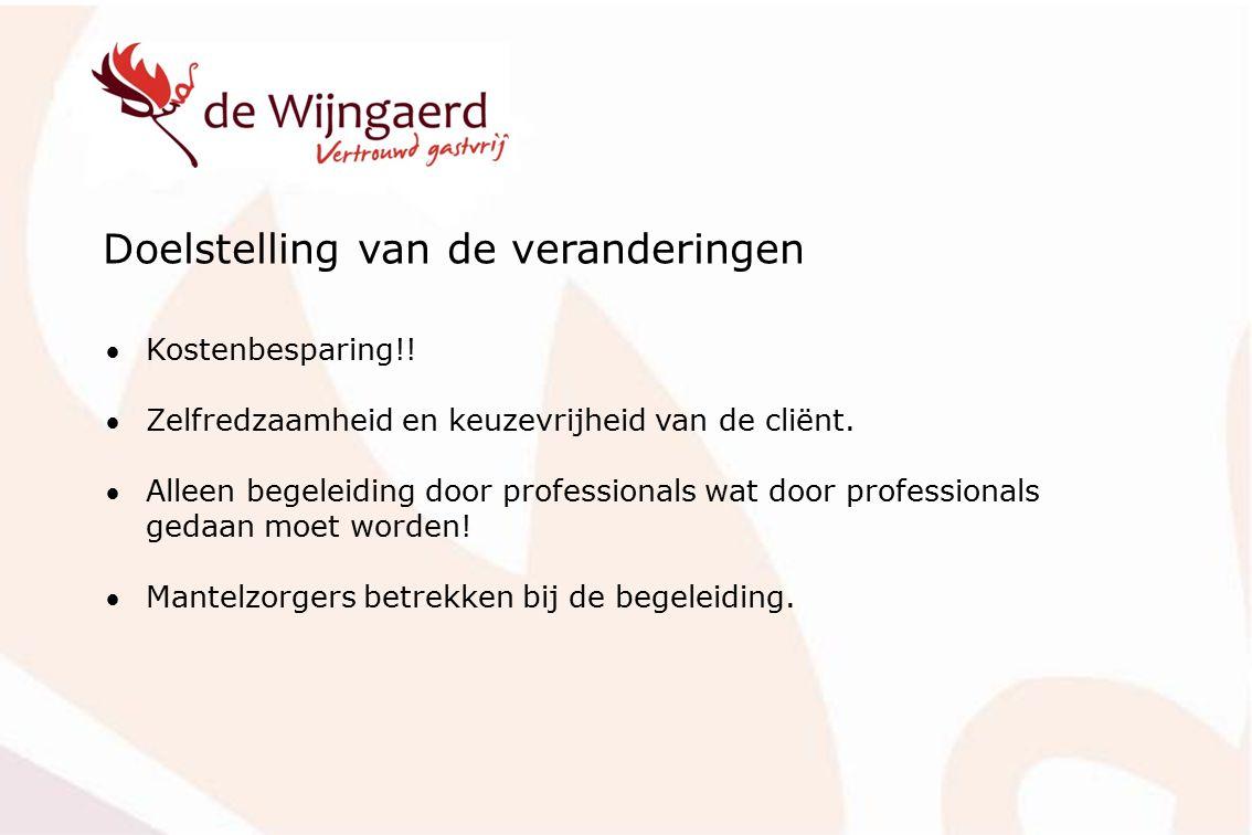 Kostenbesparing!! Zelfredzaamheid en keuzevrijheid van de cliënt. Alleen begeleiding door professionals wat door professionals gedaan moet worden!